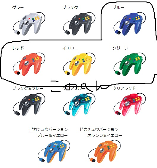 nintendo64-controller-pluscolor