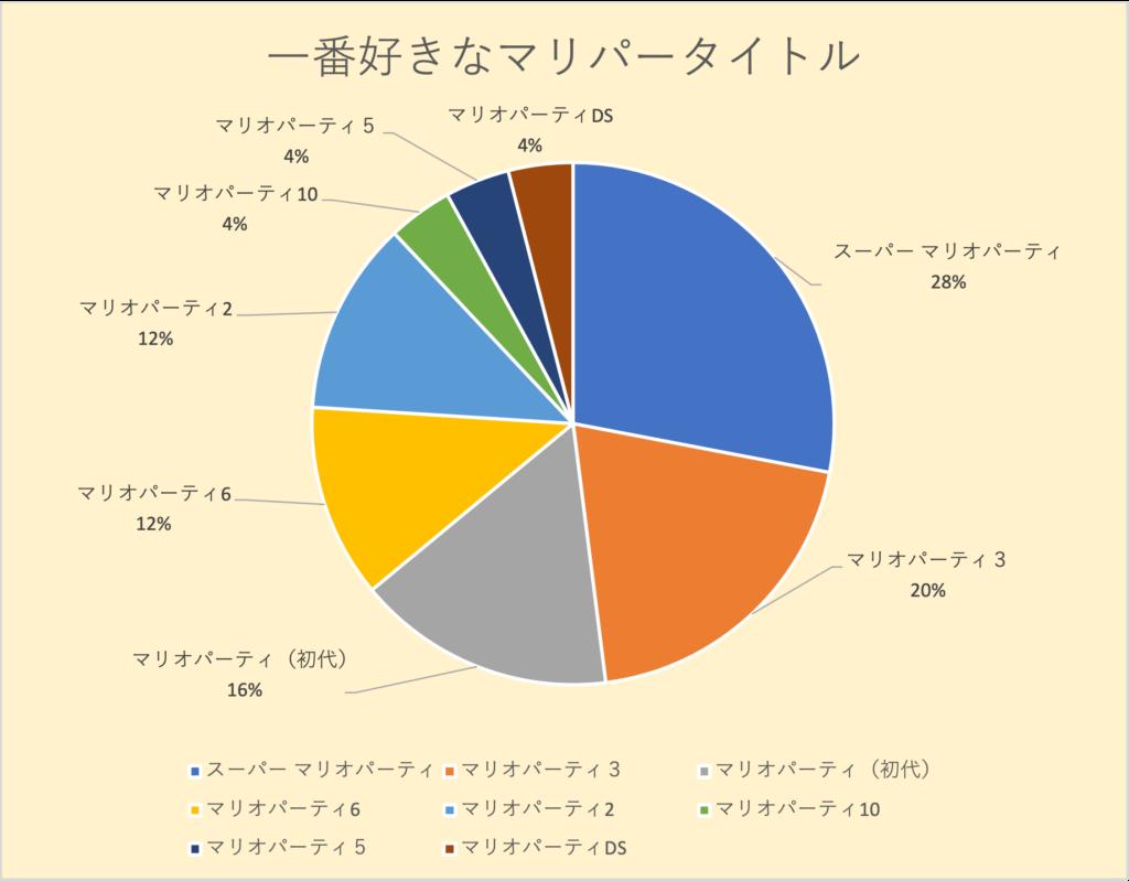 maripa-ranking-min-1